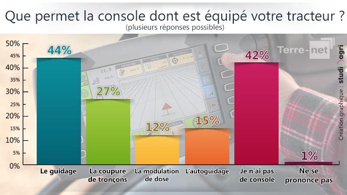 fiches_fiches_Graph