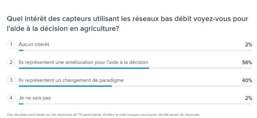 bas débit agriculture